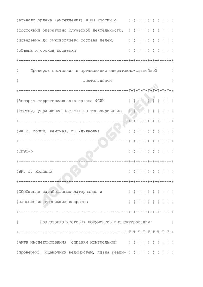 План-график работы сотрудников при проверке территориального органа (учреждения) ФСИН России. Страница 2