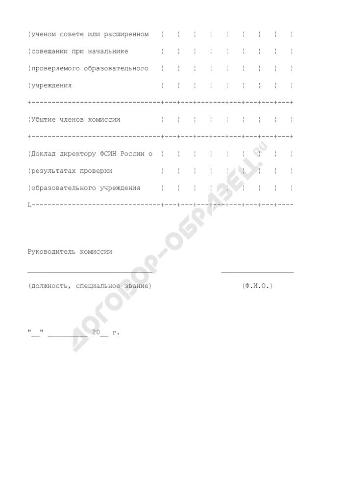 План-график работы сотрудников Федеральной службы исполнения наказаний России при проверке (инспекторской, контрольной, целевой) образовательного учреждения. Страница 3