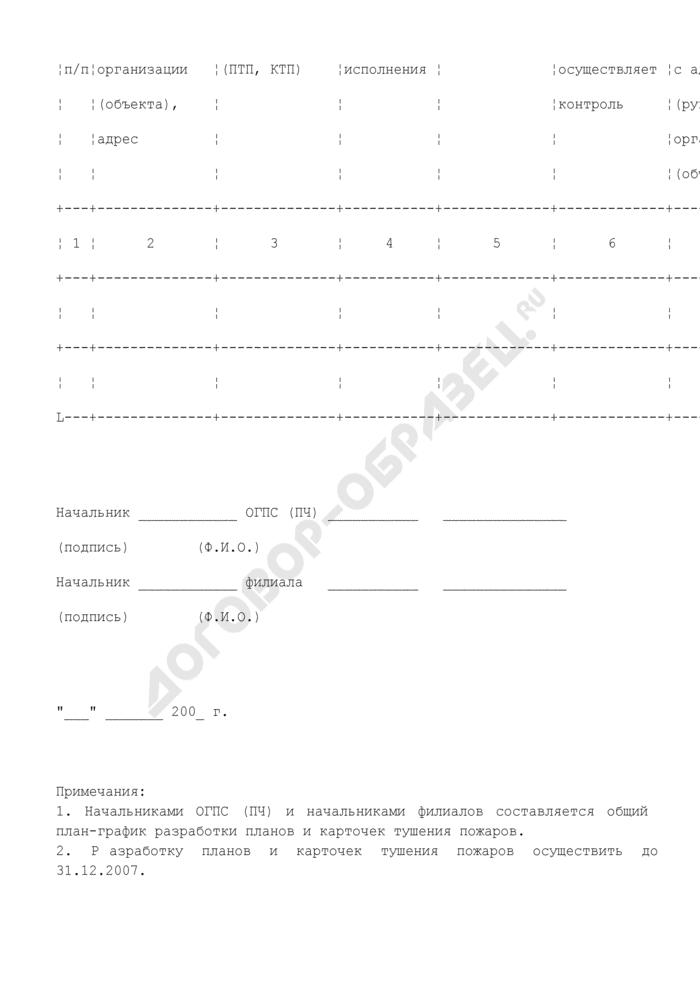 План-график разработки планов и карточек тушения пожаров в Московской области. Страница 2