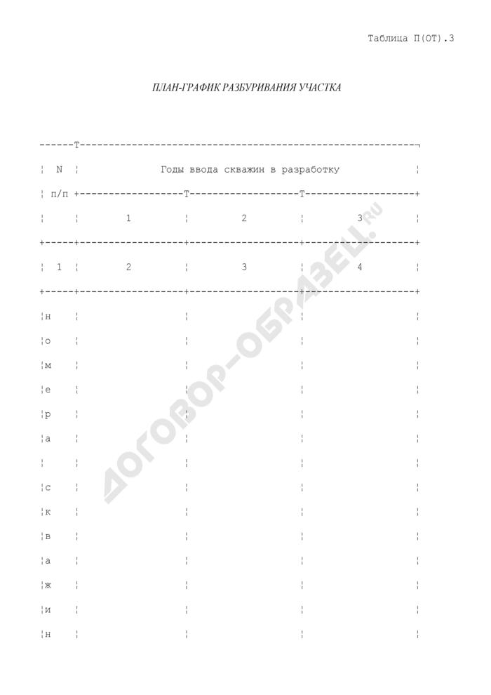 План-график разбуривания участка. Страница 1