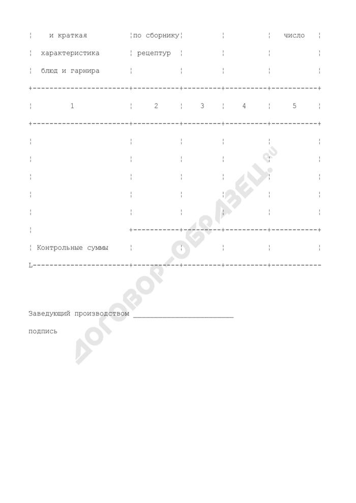 План-меню первичной учетной бухгалтерской документации по торговле и общественному питанию. Специализированная форма N 1-ОПит. Страница 2