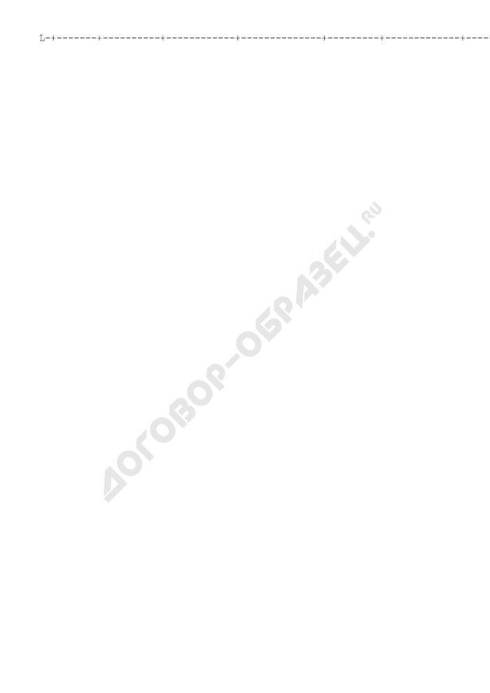 Кадастровый план территории кадастрового квартала. Форма N В.1Т. Страница 2