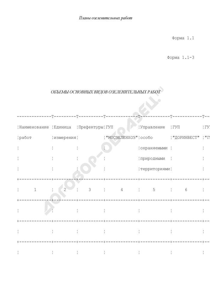 объемы основных видов озеленительных работ. Форма N 1.1-3. Страница 1
