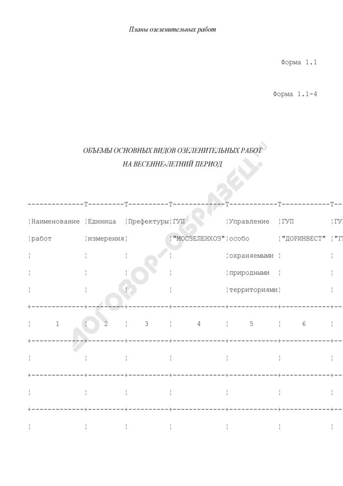 объемы основных видов озеленительных работ на весенне-летний период. Форма N 1.1-4. Страница 1