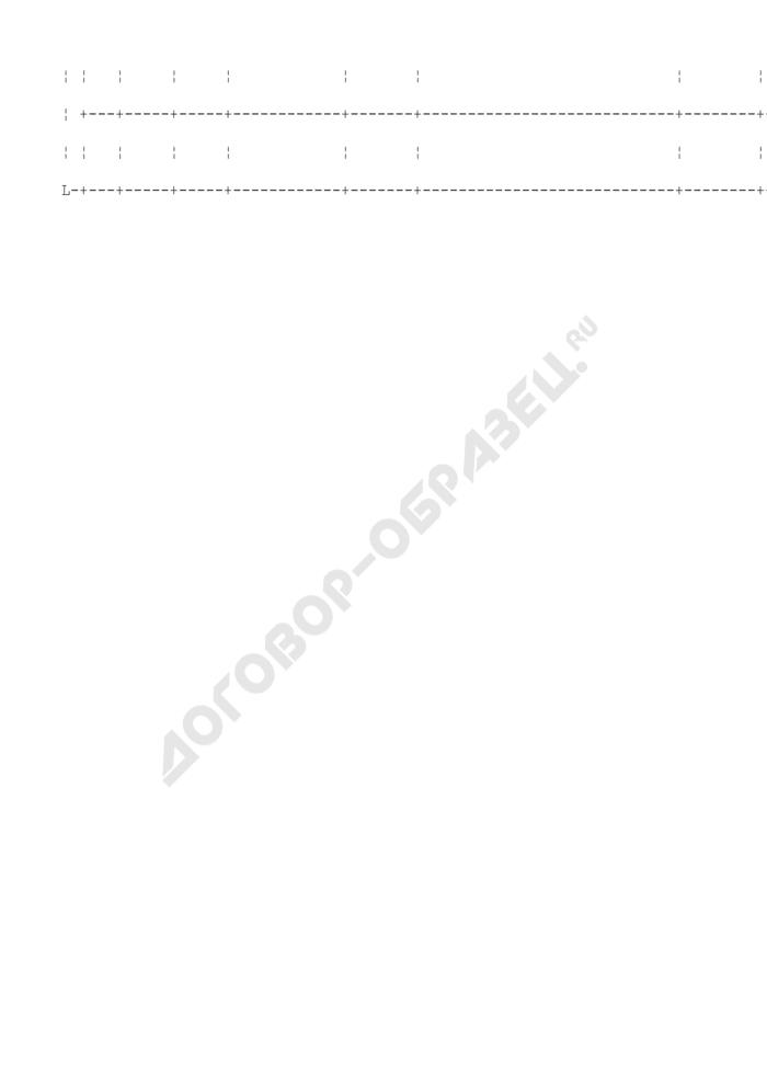 Кадастровый план территории кадастрового квартала. Форма N В.3Т. Страница 2