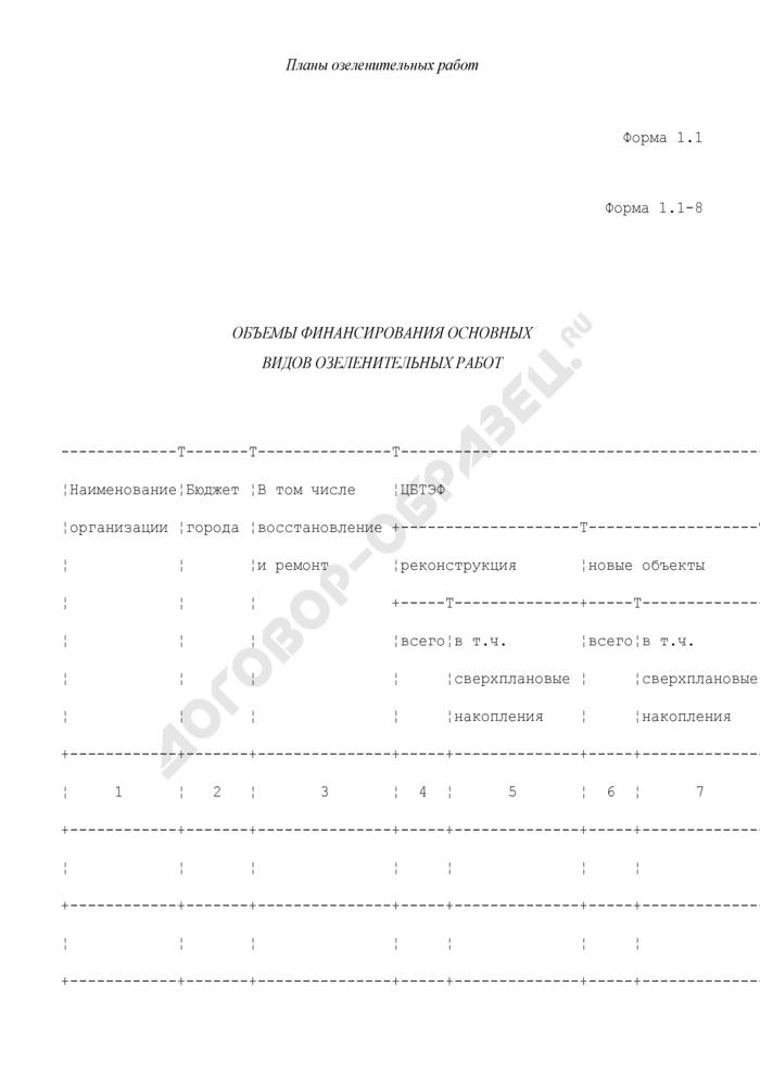Планы озеленительных работ. Объемы финансирования основных видов озеленительных работ. Форма N 1.1-8. Страница 1