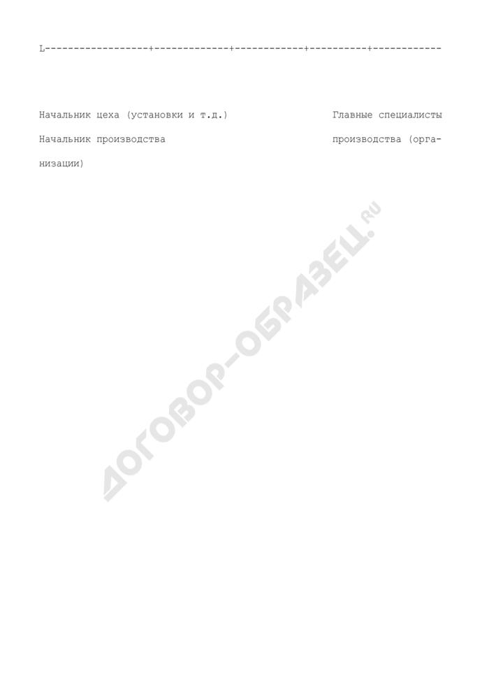 """Пример оперативной части плана локализации и ликвидации аварийных ситуаций уровня """"Б"""" (рекомендуемая форма). Страница 2"""