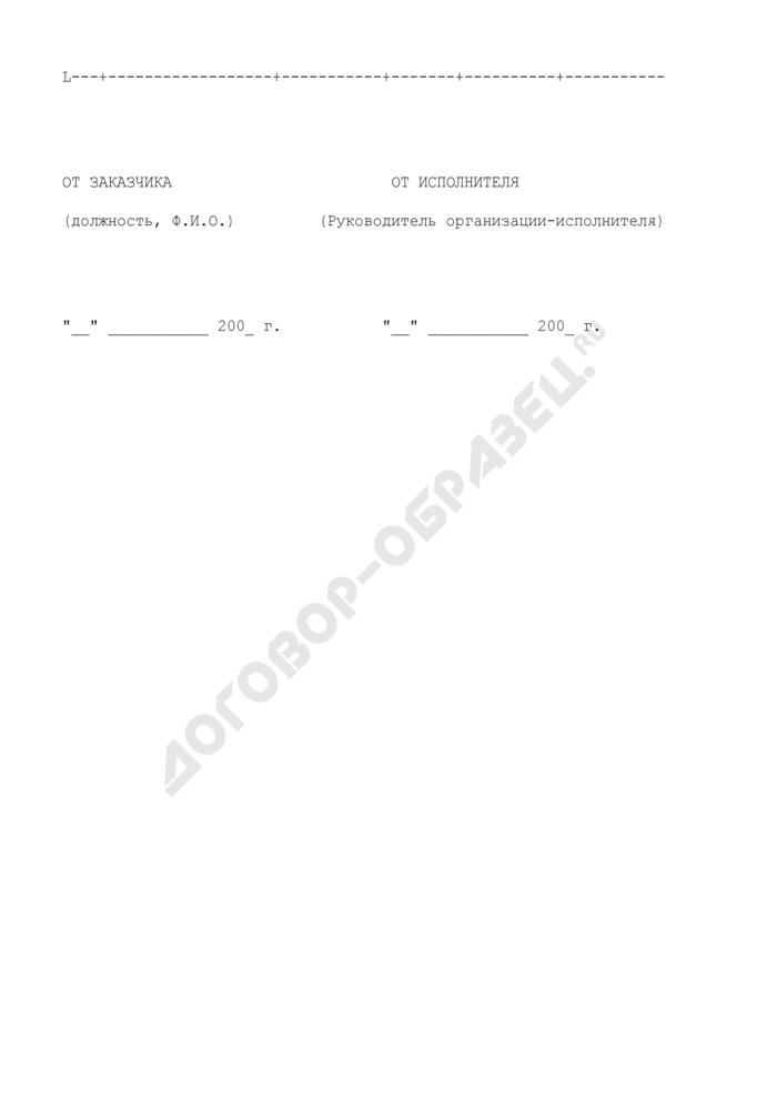 Календарный план выполнения работ по государственному контракту на выполнение научно-исследовательской работы. Страница 2