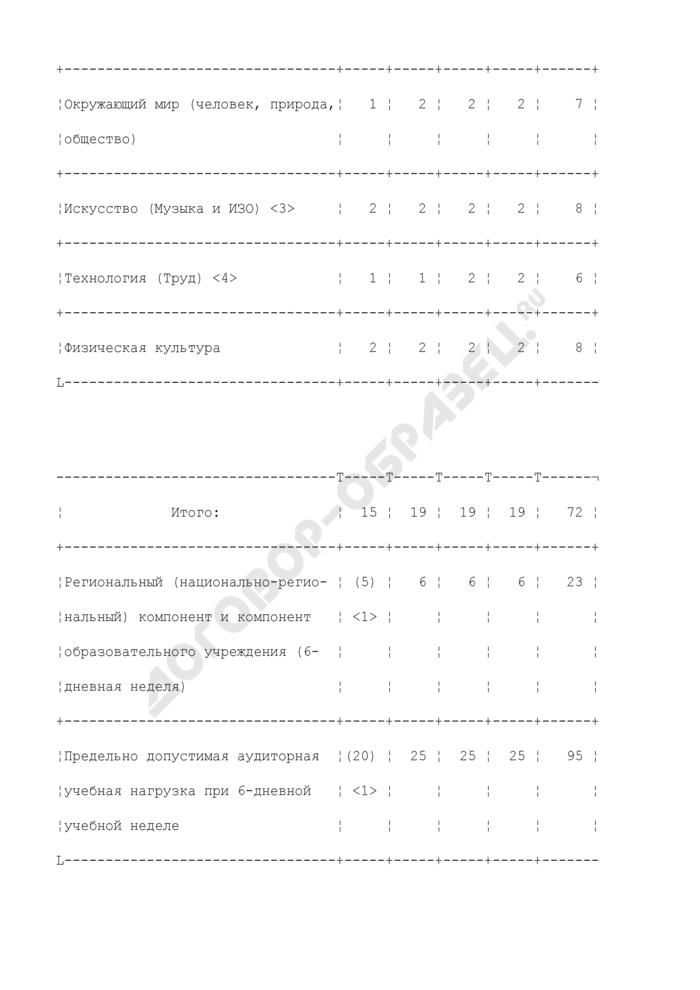 Примерный учебный план (недельный) для образовательных учреждений Российской Федерации с родным (нерусским) языком обучения. Начальное общее образование. Страница 2