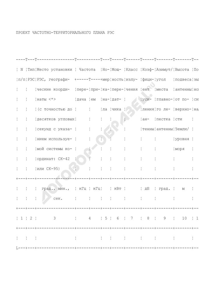 Проект частотно-территориального плана РЭС (приложение к исходным данным для подготовки заключения экспертизы возможности использования РЭС и их электромагнитной совместимости с действующими и планируемыми для использования радиоэлектронными средствами для РЭС кв диапазона, береговых РЭС КВ и УКВ диапазона. Форма N 1-ИД-ФС). Страница 1