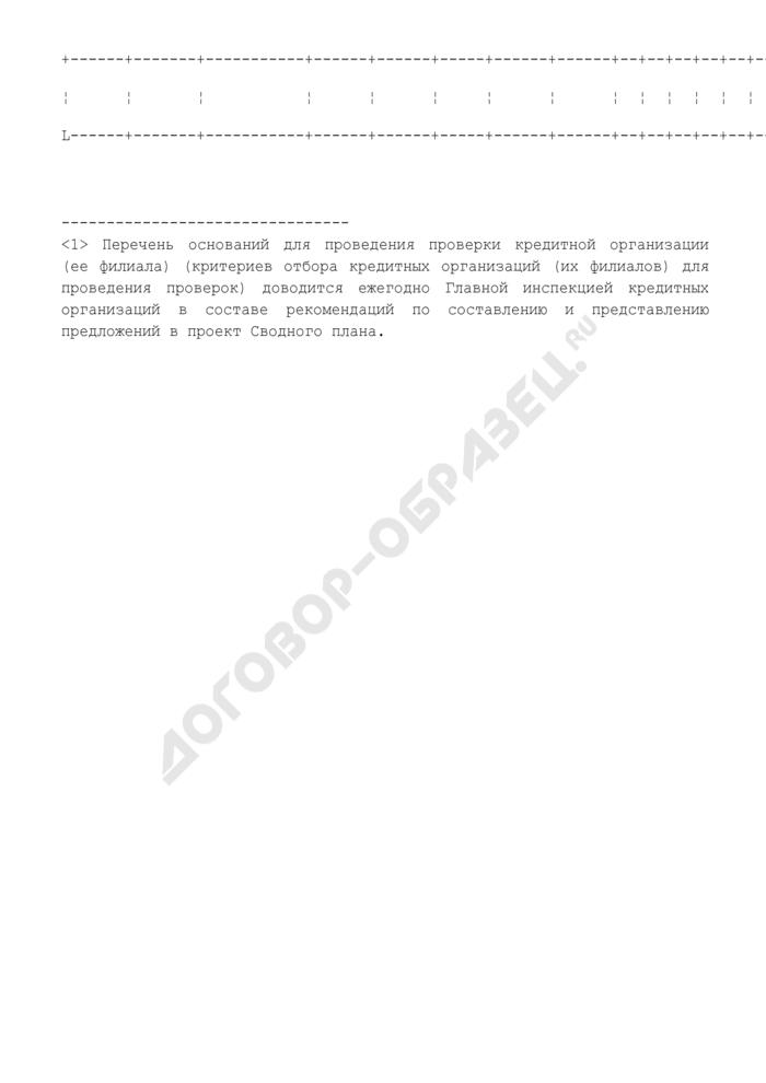 Сводный план комплексных и тематических проверок кредитных организаций (их филиалов). Форма N 3. Страница 2