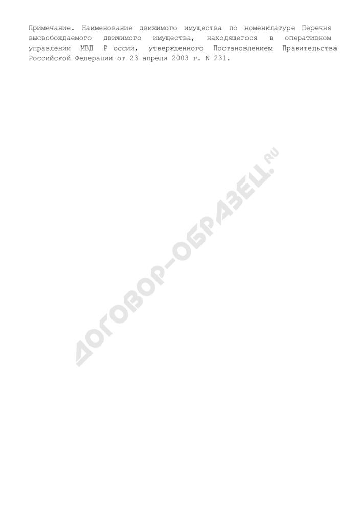 Сводный план продажи высвобождаемого движимого имущества системы МВД России. Страница 2
