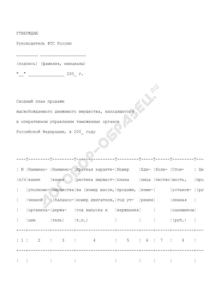 Сводный план продажи высвобождаемого движимого имущества, находящегося в оперативном управлении таможенных органов Российской Федерации. Страница 1