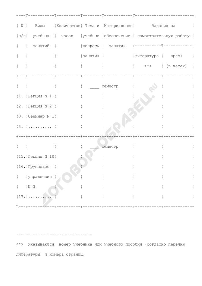 Тематический план изучения учебной дисциплины по военно-учетной специальности. Страница 3