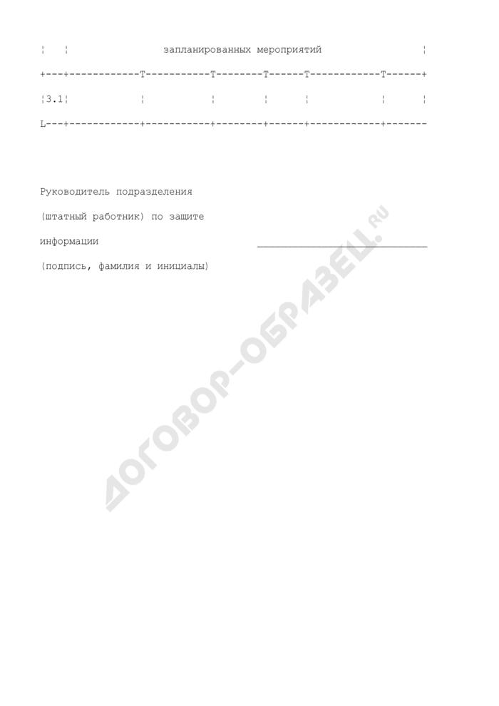 Типовая форма плана устранения недостатков и замечаний, выявленных представителями межрегионального территориального округа по информатизации и защите информации Ростехнадзора (Федеральной службы по техническому и экспортному контролю Российской Федерации, Федеральной службы безопасности Российской Федерации) в ходе изучения организации и состояния технической защиты информации в территориальном органе (подведомственной организации) (обязательная). Страница 3