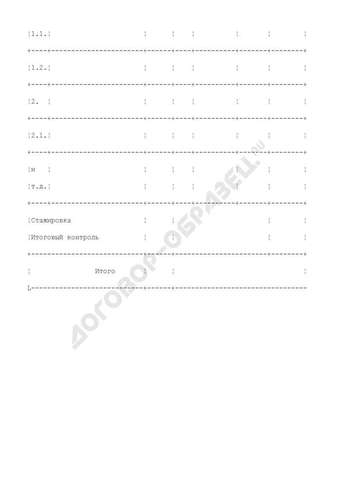 Учебно-тематический план. Страница 2