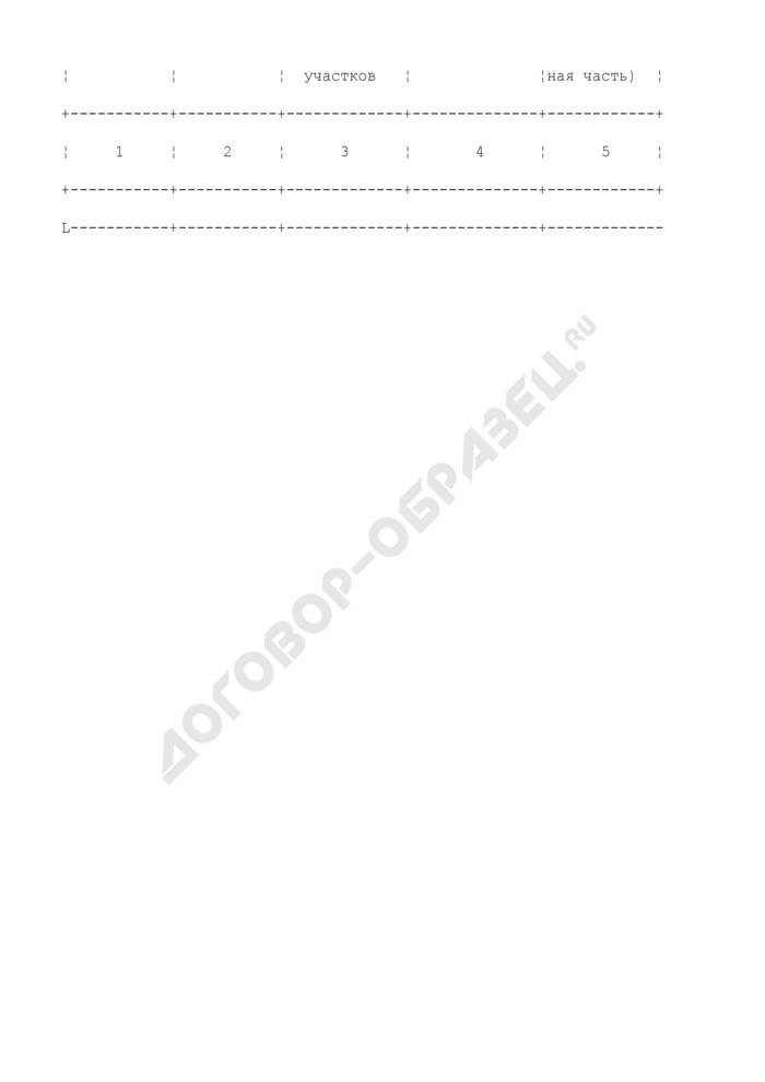 Форма оперативной части плана ликвидации аварий при ведении работ в подземных условиях. Страница 2
