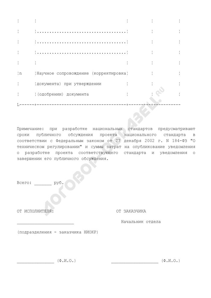 Календарный план научно-исследовательских и опытно-конструкторских работ (приложение к контракту на выполнение научно-исследовательских и опытно-конструкторских работ (поставку готовой научно-технической продукции)). Страница 2