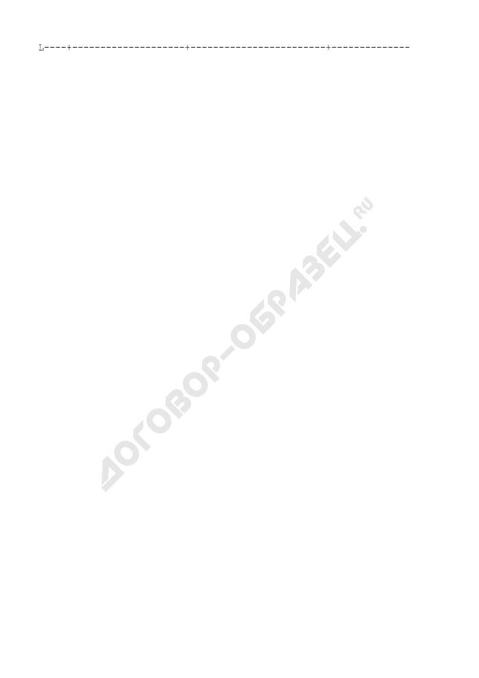 Форма плана заседаний Московской трехсторонней комиссии по регулированию социально-трудовых отношений. Страница 2