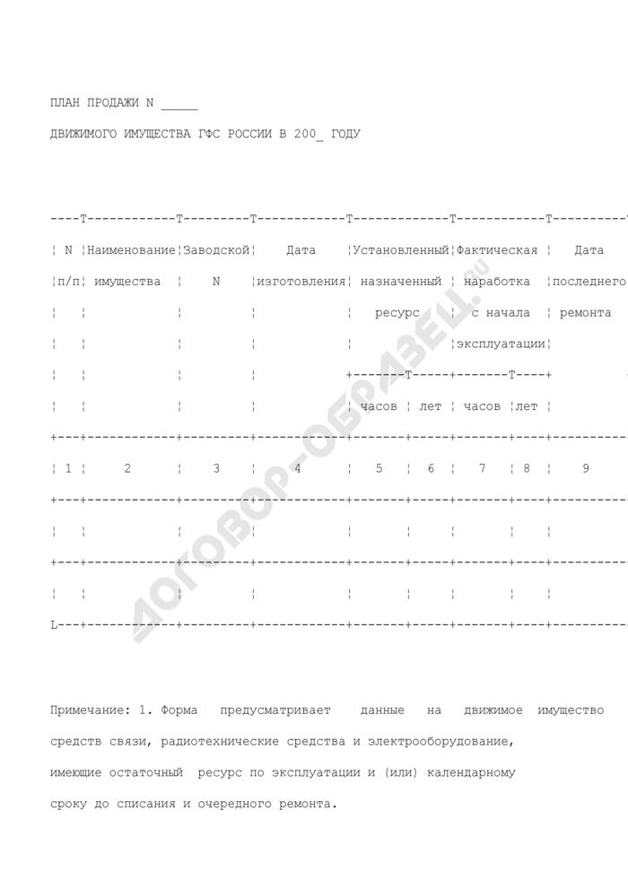 Форма плана продажи движимого имущества (средств связи, радиотехнические средства и электрооборудование, имеющие остаточный ресурс по эксплуатации и (или) календарному сроку до списания и очередного ремонта) ГФС России. Страница 1