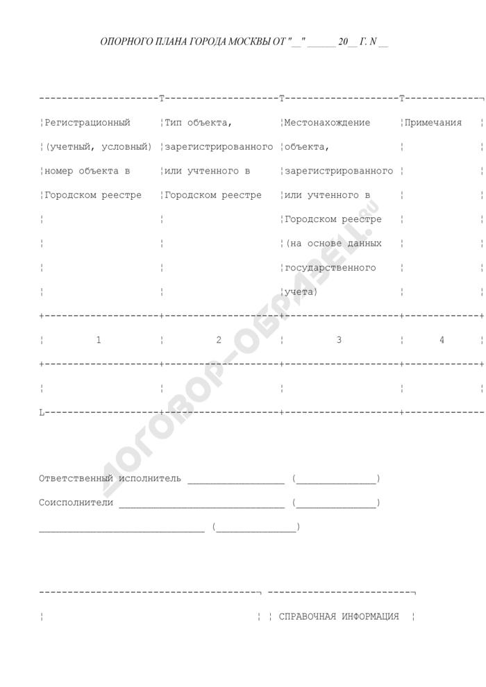 Фрагмент историко-культурного опорного плана города Москвы. Страница 3