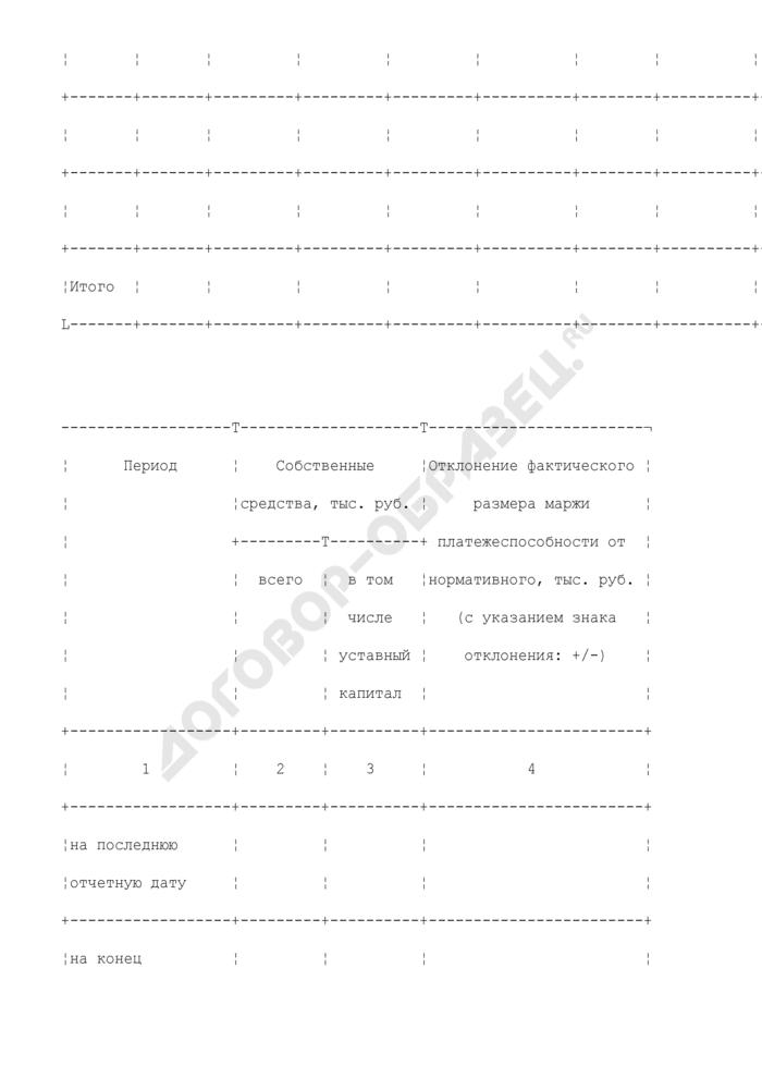 Бизнес-план по перестрахованию (образец). Страница 2