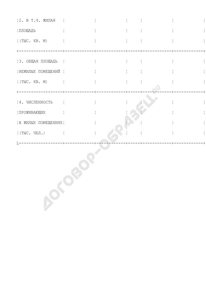 Хозяйственно-финансовый план службы заказчика административного округа. Сведения по оплачиваемой площади жилищного фонда (лист 3). Страница 2