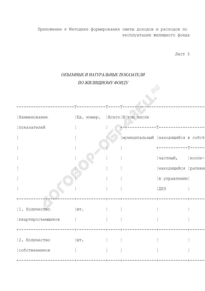 Хозяйственно-финансовый план службы заказчика административного округа. Объемные и натуральные показатели по жилищному фонду (лист 5). Страница 1