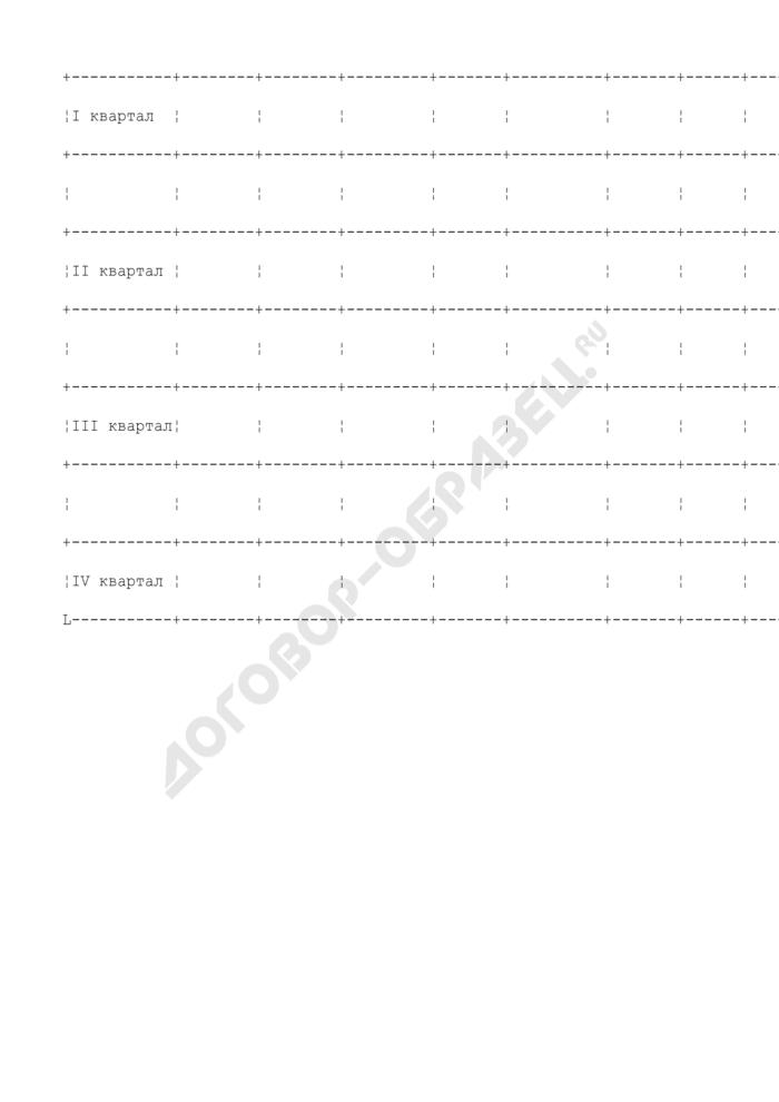 Хозяйственно-финансовый план службы заказчика административного округа. Расшифровка затрат по текущему ремонту жилищного фонда (лист 8). Страница 2