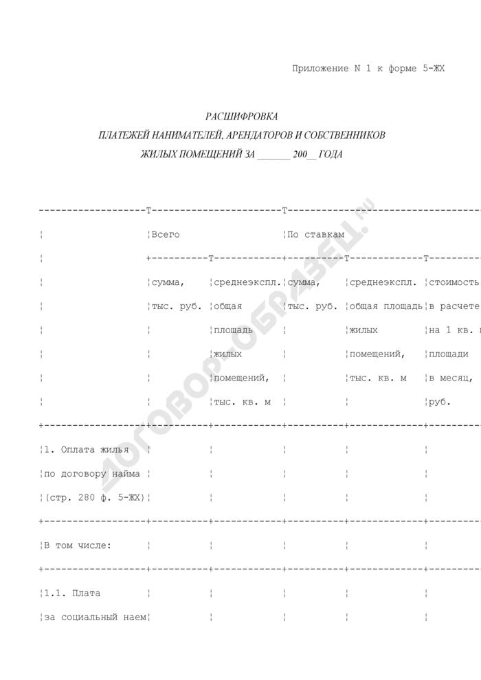 Хозяйственно-финансовый план службы заказчика административного округа. Расшифровка платежей нанимателей, арендаторов и собственников жилых помещений (приложение к форме N 5-ЖХ). Страница 1