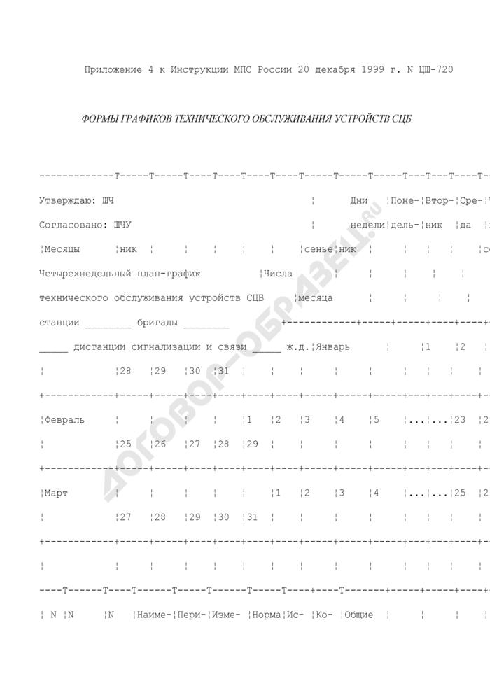 Четырехнедельный план-график технического обслуживания устройств сигнализации, централизации и блокировки на железнодорожной станции. Страница 1
