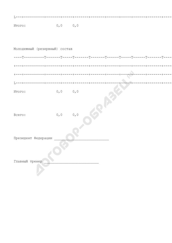 Календарный план всероссийских соревнований, подготовки и участия в международных соревнованиях в 2008 году сборной команды России по видам спорта. Страница 2