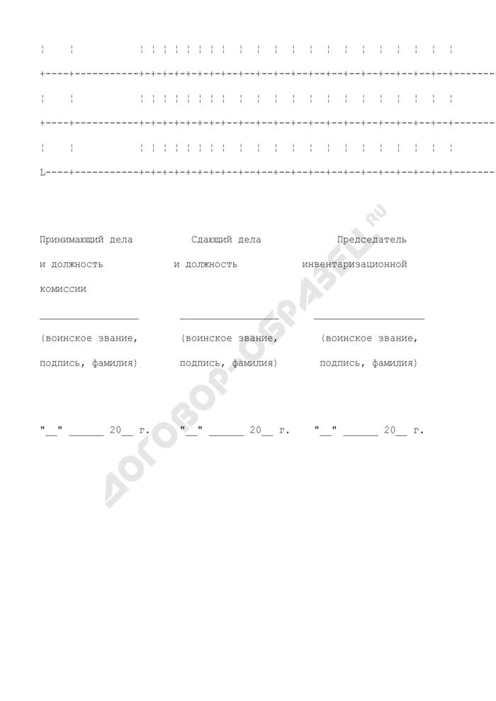 Календарный план приема (сдачи) дел и должности лицами, отвечающими за хозяйственную деятельность соединения (воинской части). Страница 2