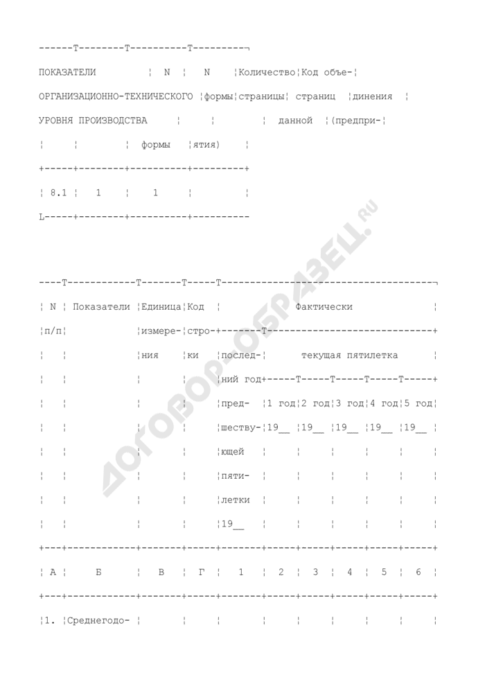 Паспорт по баням. Показатели организационно-технического уровня производства. Форма N 8.1. Страница 1