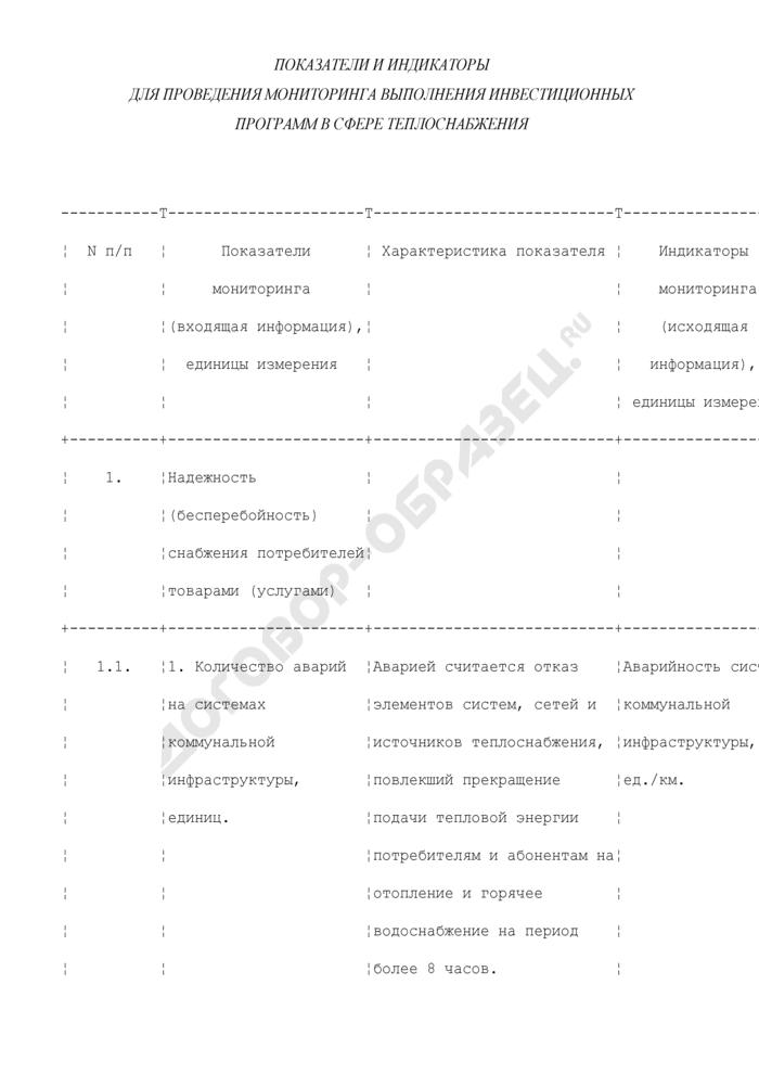 Показатели и индикаторы для проведения мониторинга выполнения инвестиционных программ в сфере теплоснабжения. Страница 1