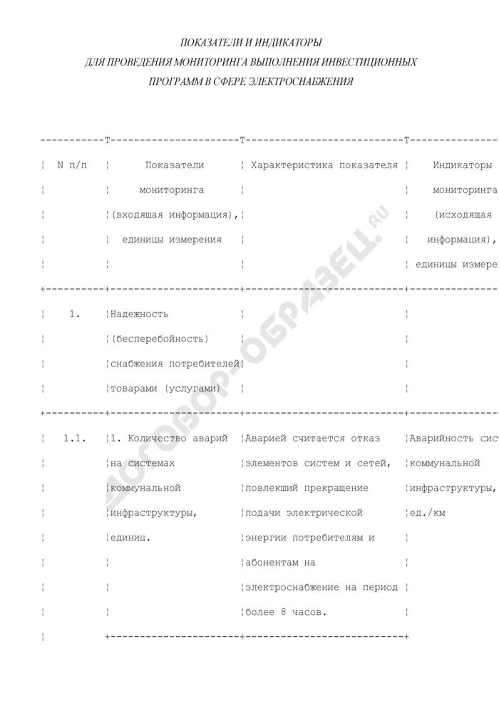Показатели и индикаторы для проведения мониторинга выполнения инвестиционных программ в сфере электроснабжения. Страница 1