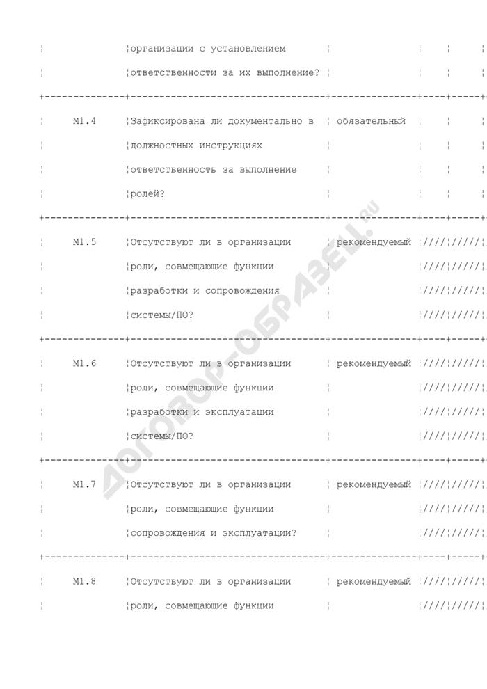 """Показатели информационной безопасности. Групповой показатель М1 """"Обеспечение информационной безопасности при назначении и распределении ролей и обеспечении доверия к персоналу"""" (обязательная форма). Страница 2"""