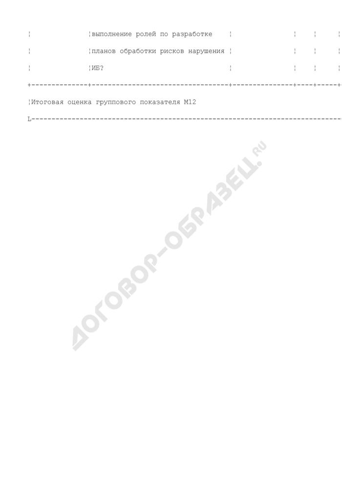 """Показатели информационной безопасности. Групповой показатель М12 """"Разработка планов обработки рисков нарушения ИБ"""" (обязательная форма). Страница 3"""