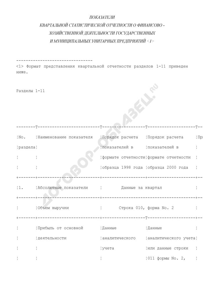 Показатели квартальной статистической отчетности о финансово-хозяйственной деятельности государственных и муниципальных унитарных предприятий. Страница 1