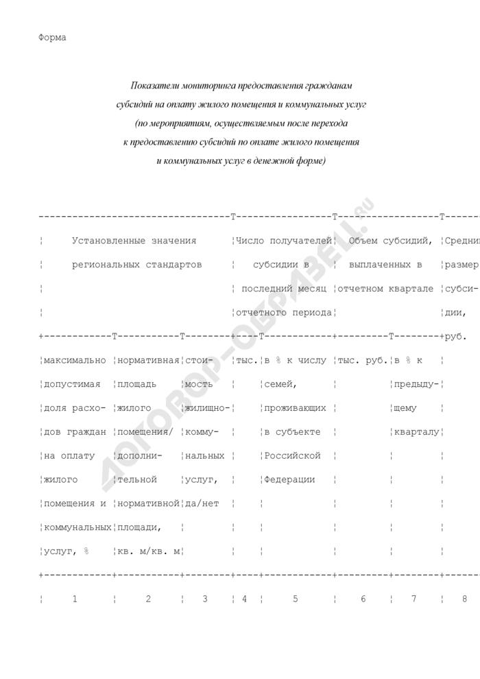 Показатели мониторинга предоставления гражданам субсидий на оплату жилого помещения и коммунальных услуг (по мероприятиям, осуществляемым после перехода к предоставлению субсидий по оплате жилого помещения и коммунальных услуг в денежной форме) (форма). Страница 1