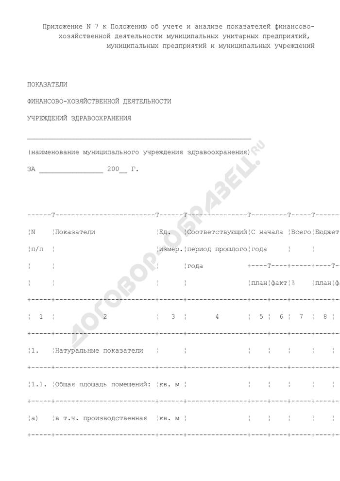 Показатели финансово-хозяйственной деятельности учреждений здравоохранения г. Серпухова Московской области. Страница 1