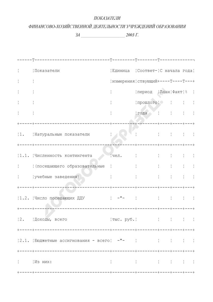 Показатели финансово-хозяйственной деятельности учреждений образования г. Серпухова Московской области. Страница 1