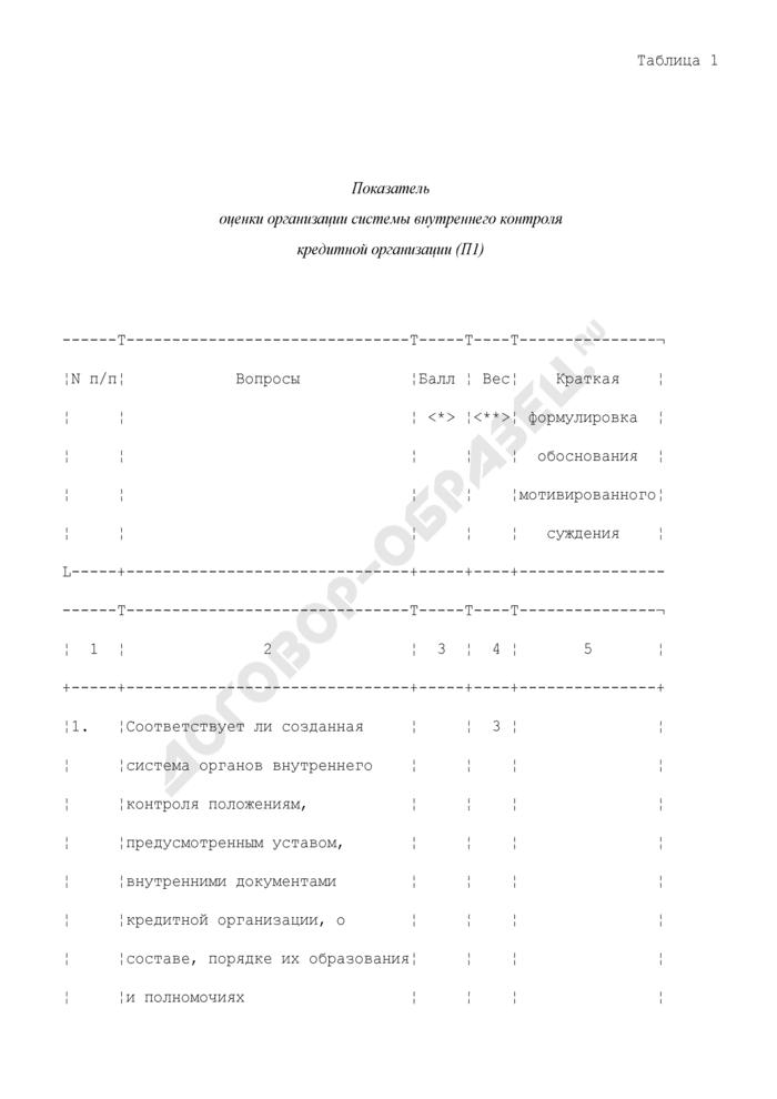 Показатель оценки организации системы внутреннего контроля кредитной организации (П1). Страница 1
