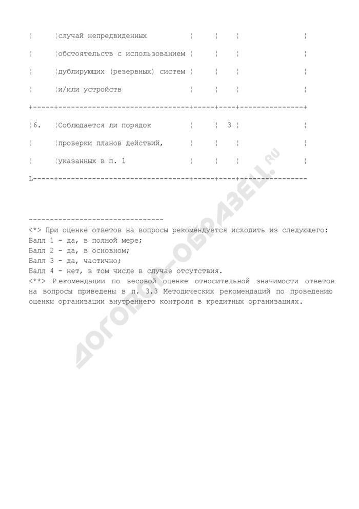 Показатель оценки контроля за управлением информационными потоками и обеспечения информационной безопасности, проверок разработанных кредитной организацией планов действий на случай непредвиденных обстоятельств (П3). Страница 3