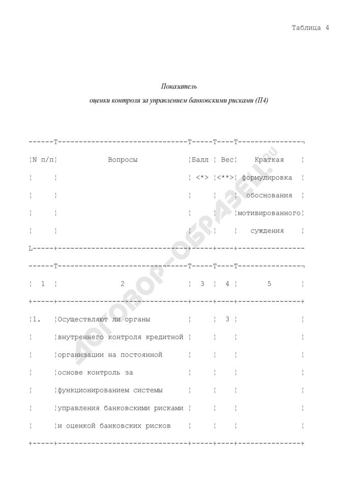 Показатель оценки контроля за управлением банковскими рисками (П4). Страница 1
