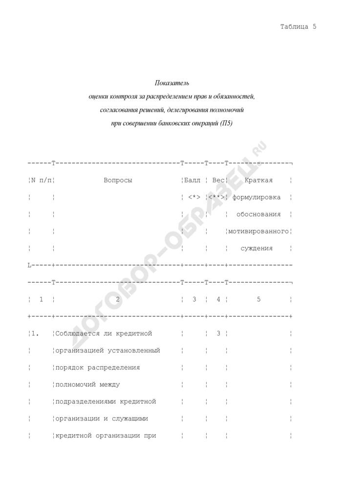 Показатель оценки контроля за распределением прав и обязанностей, согласования решений, делегирования полномочий при совершении банковских операций (П5). Страница 1