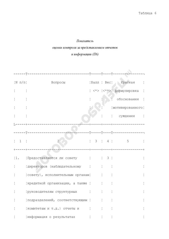 Показатель оценки контроля за представлением отчетов и информации (П6). Страница 1