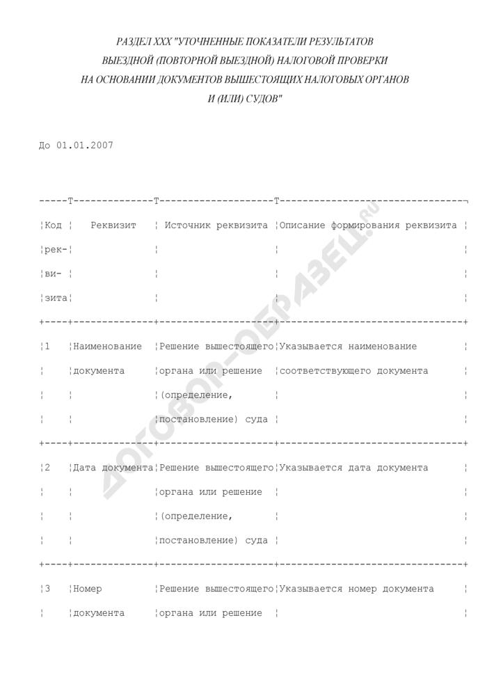 Уточненные показатели результатов выездной (повторной выездной) налоговой проверки на основании документов вышестоящих налоговых органов и (или) судов (раздел XXX). Страница 1