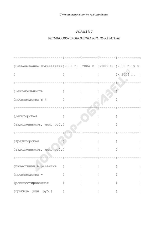 Финансово-экономические показатели специализированного предприятия Московской области. Форма N 2. Страница 1