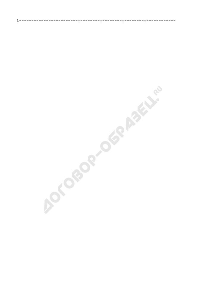 Финансово-экономические показатели специализированного предприятия Московской области. Форма N 2. Страница 2